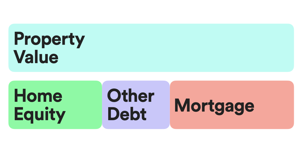 Typically, only debt and equity financing options are available.