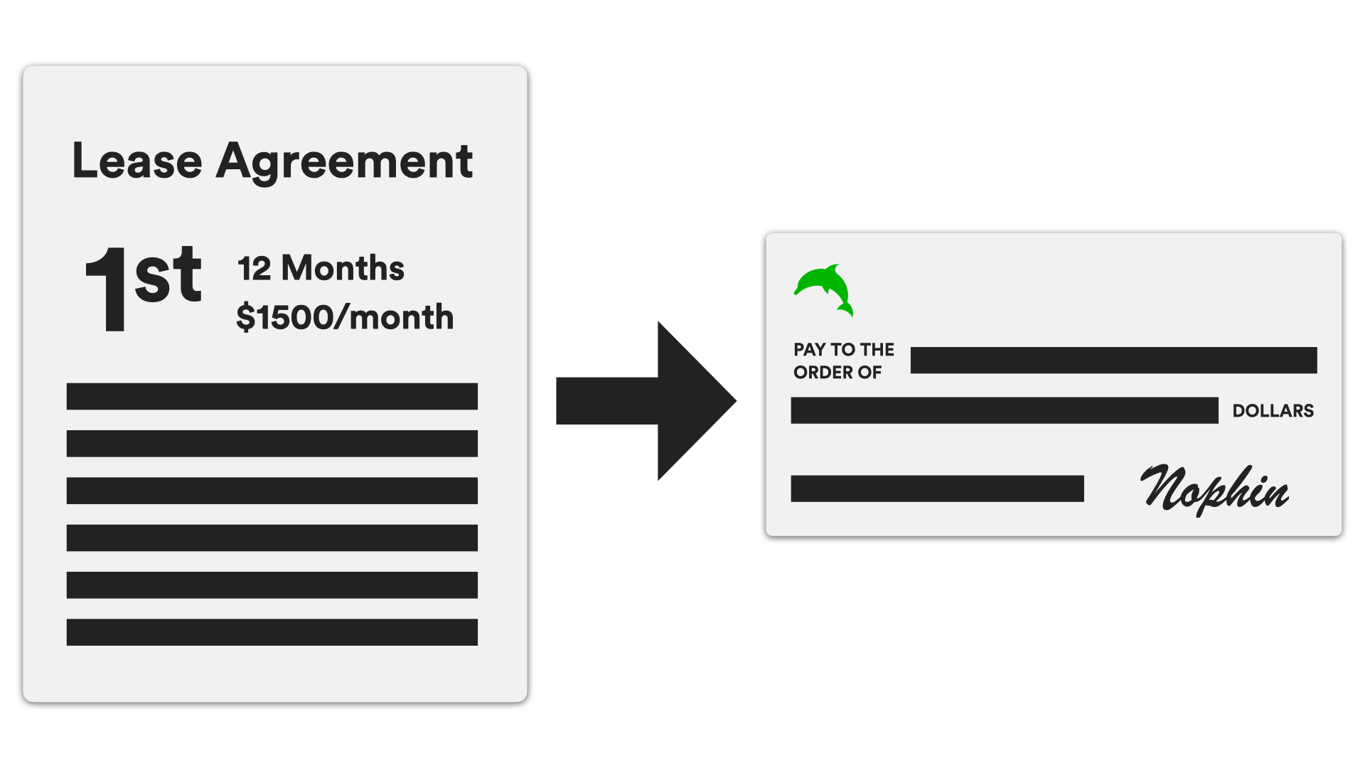 Convert your lease agreement into a lump sum.