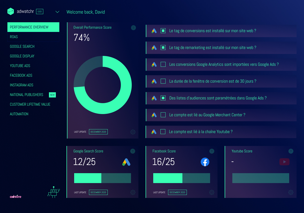 adwire e-commerce performance dashboard Google Ads, Facebook Ads Audit