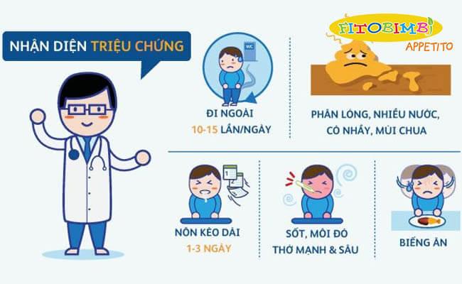 Nhận biết các dấu hiệu trẻ bị tiêu chảy