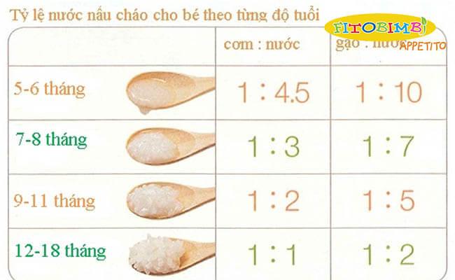 Tỷ lệ nước nấu cháo cho bé theo từng độ tuổi