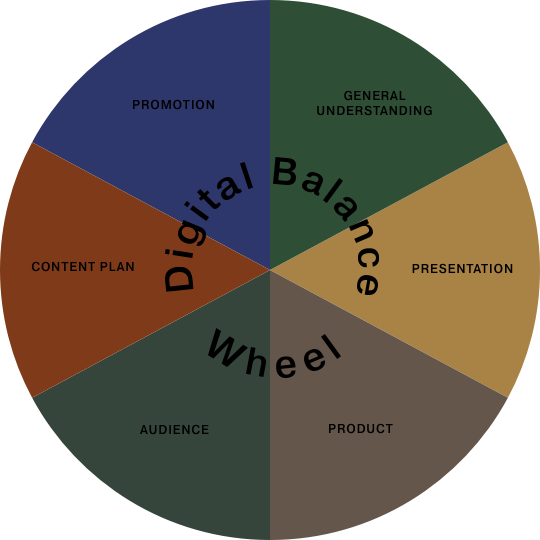 Digital Media Balance Wheel