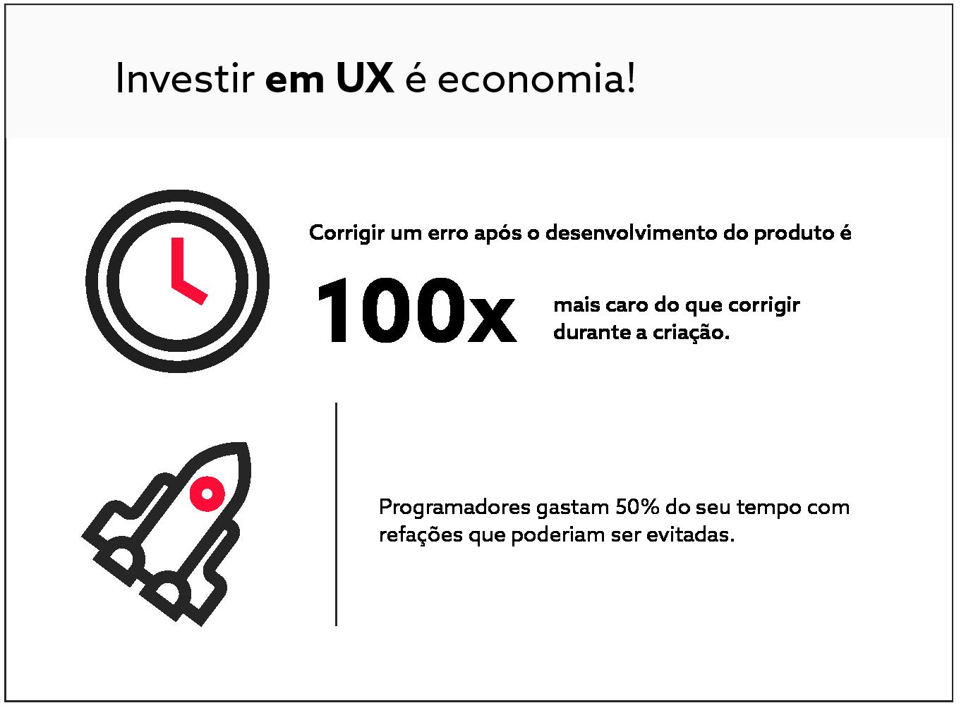 beneficios ux design