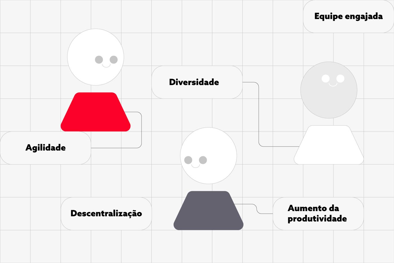 diagrama marketing squad 242