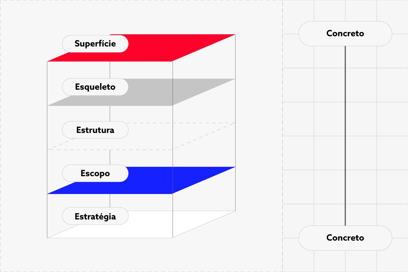 Diagrama designer lead user experience