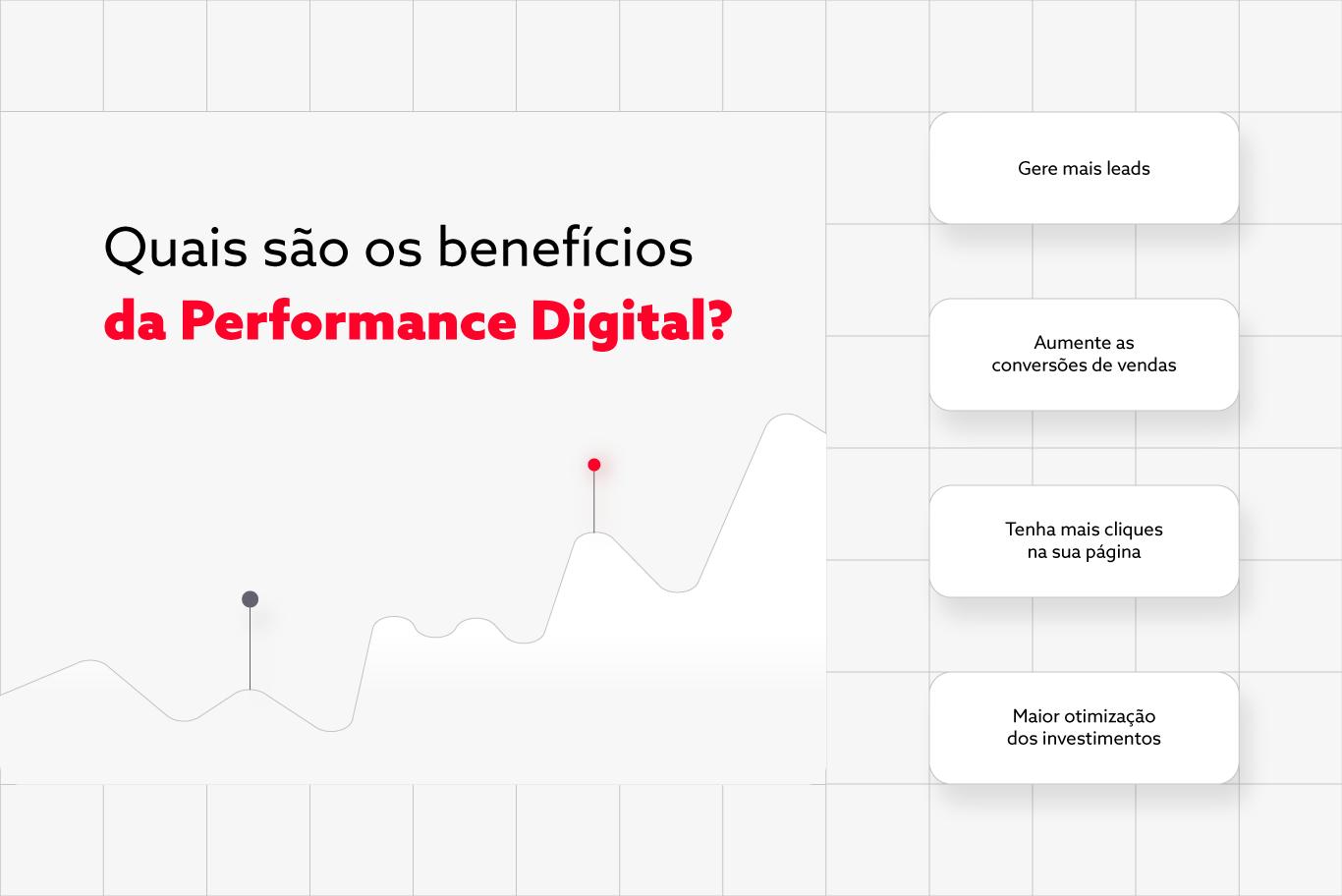 beneficios performance digital