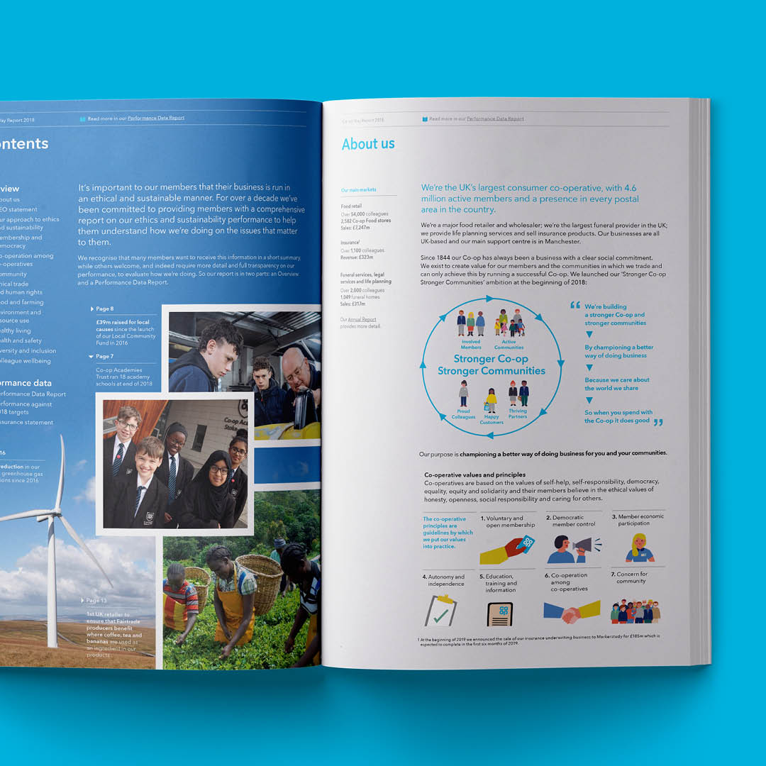 A spread from the Co-op Way Sustainability report