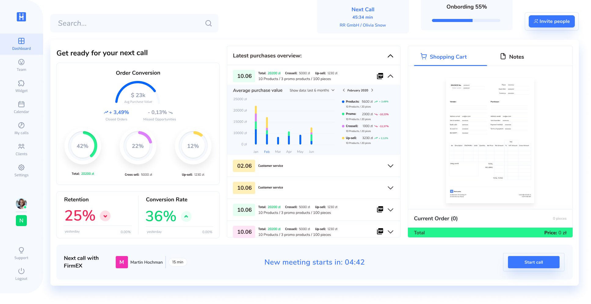 meetsales dashboard analytics view