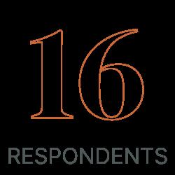 16 respondends