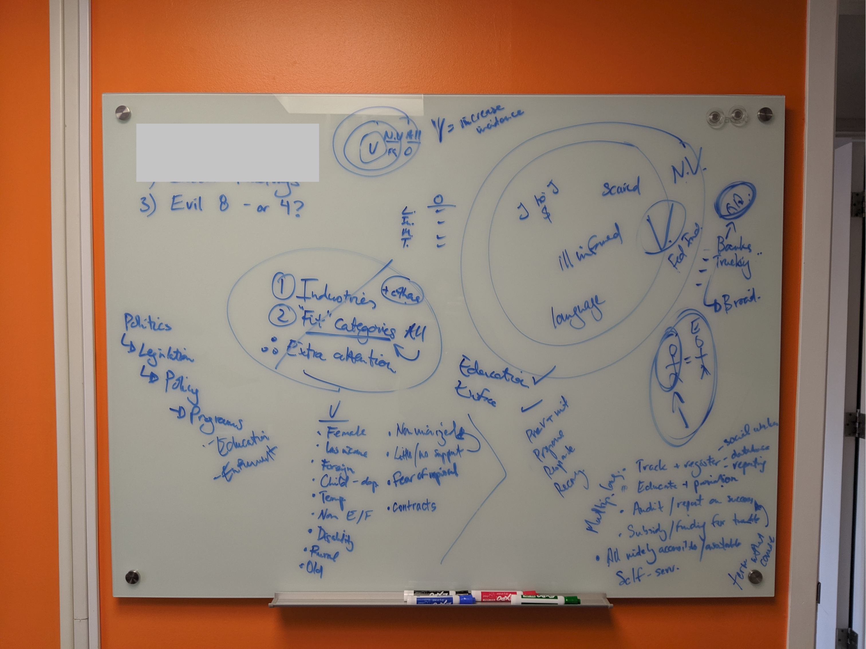 A white board against an orange wall. There are solutions and diagrams written all over the white board.