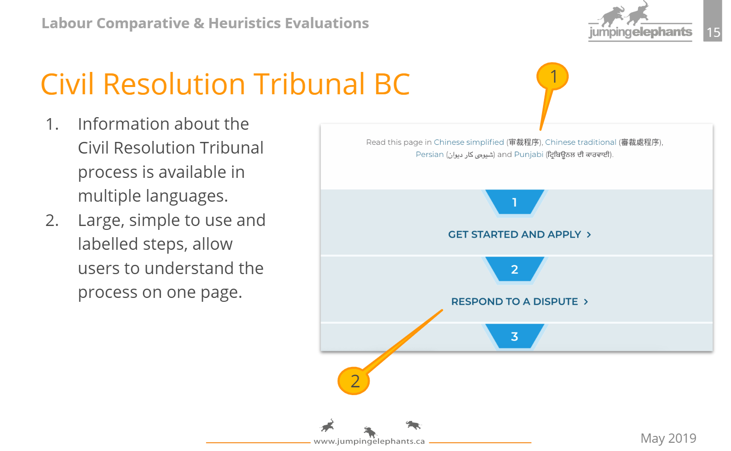 Preview of a Microsoft Power Point slide. On the slide, there is a screenshot of Civil Resolution Tribunal BC's website. There are arrows and text pointing out the strengths of the design.