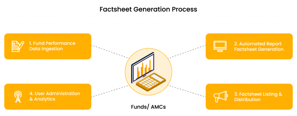 Factsheet Generation Process