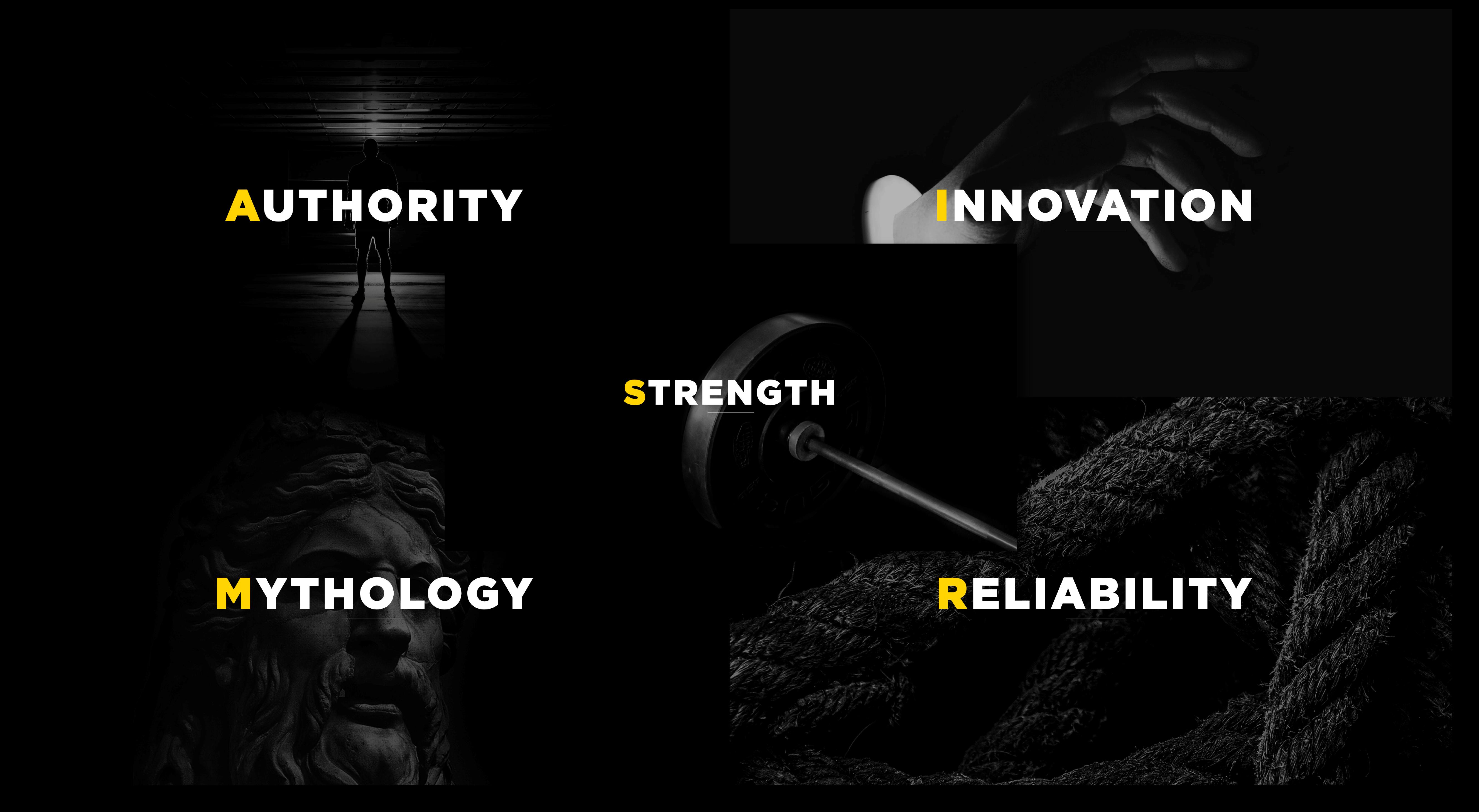 Word cloud con forte, mitologia, innovativo, affidabile, resistente
