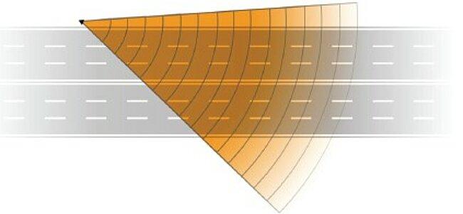 smartmicro HD detection