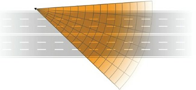 smartmicro UHD detection