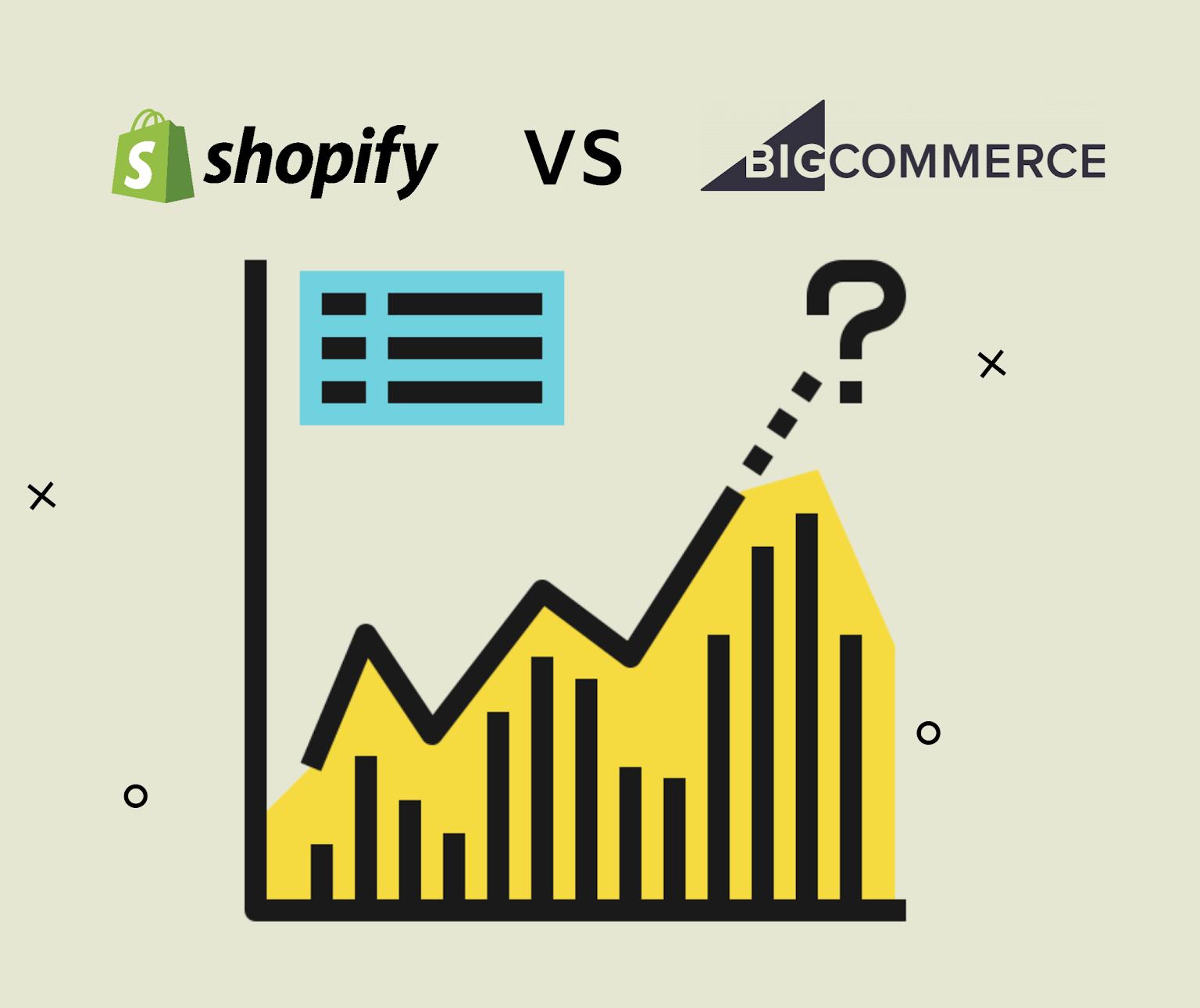 BigCommerce vs Shopify