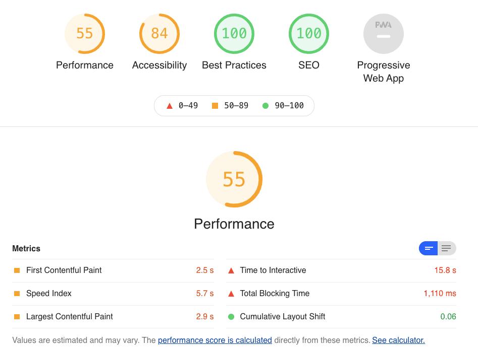 Lighthouse rapport score de performance