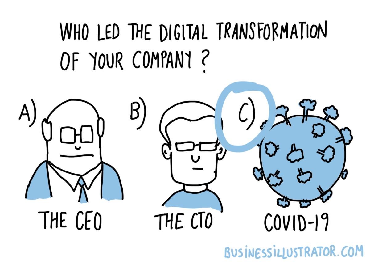 What is digital transformation - cartoon infographic - Business Illustrator
