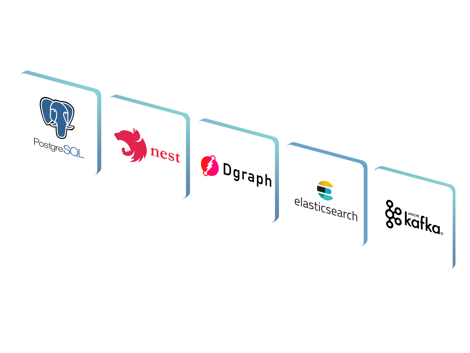 Partly company tech stack