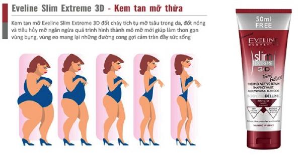 Khi tích tụ chất béo giảm dần, các đường nét của cơ thể của bạn trở nên vững chắc hơn