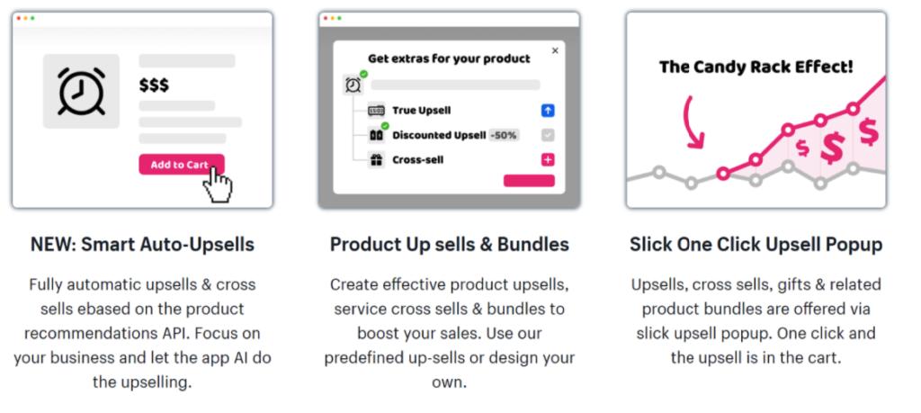 upsell Marketing funnel