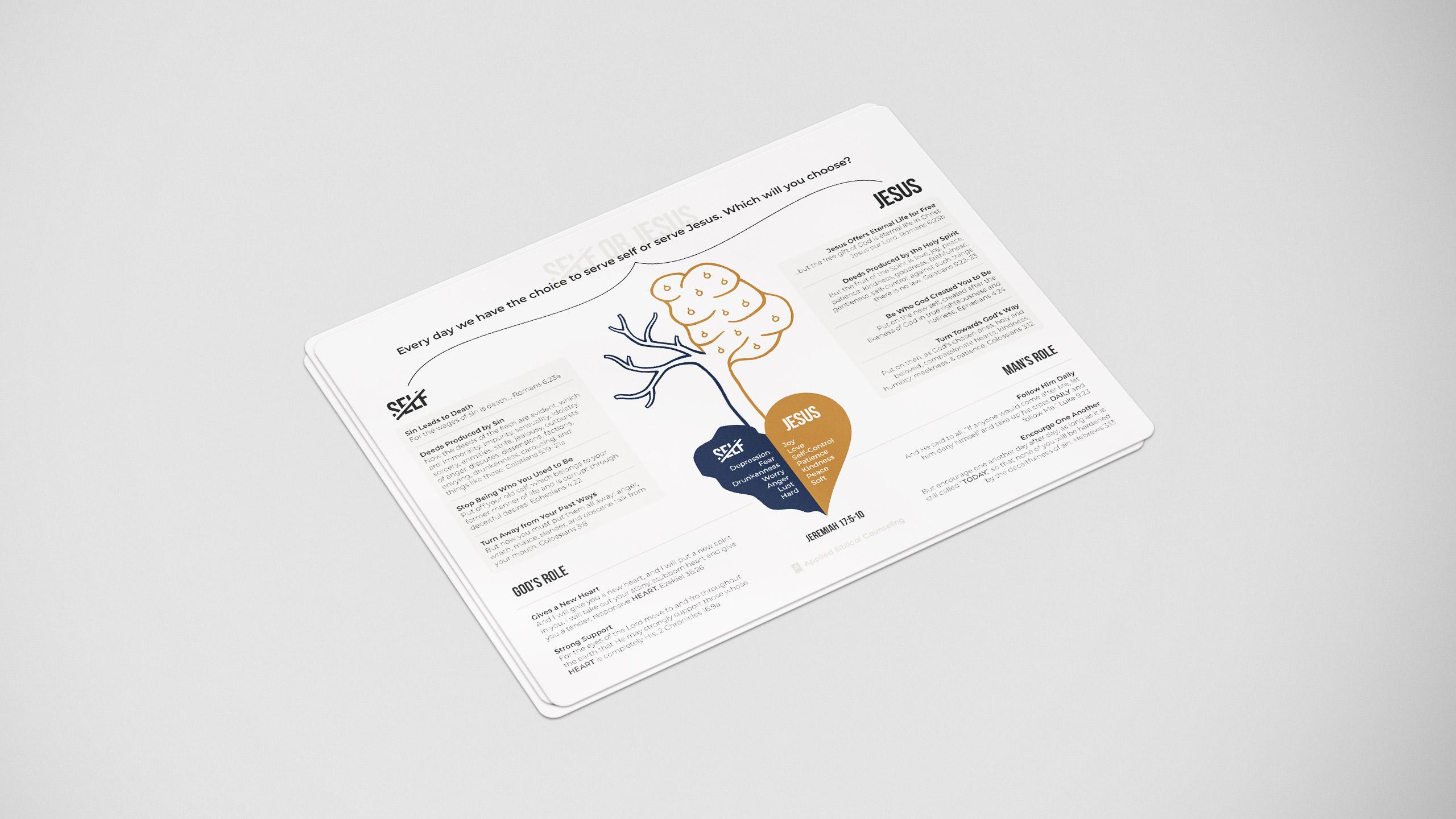 Infographic design Medford