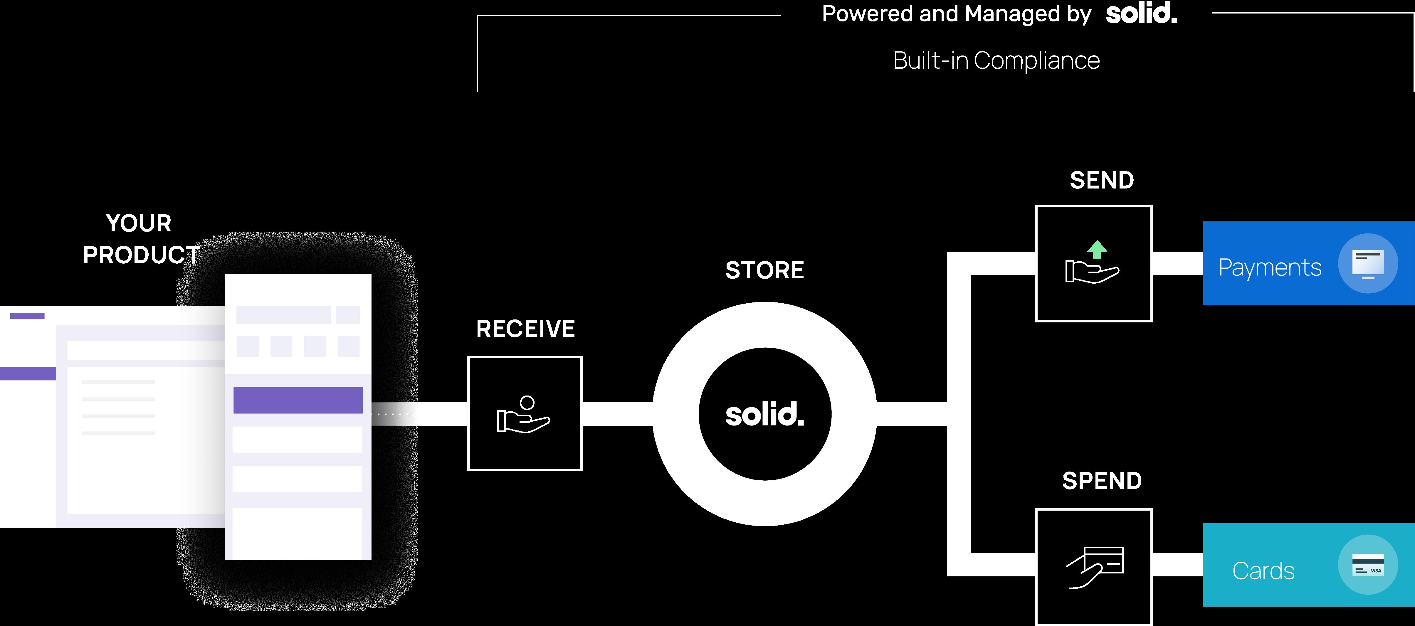 platform-tab