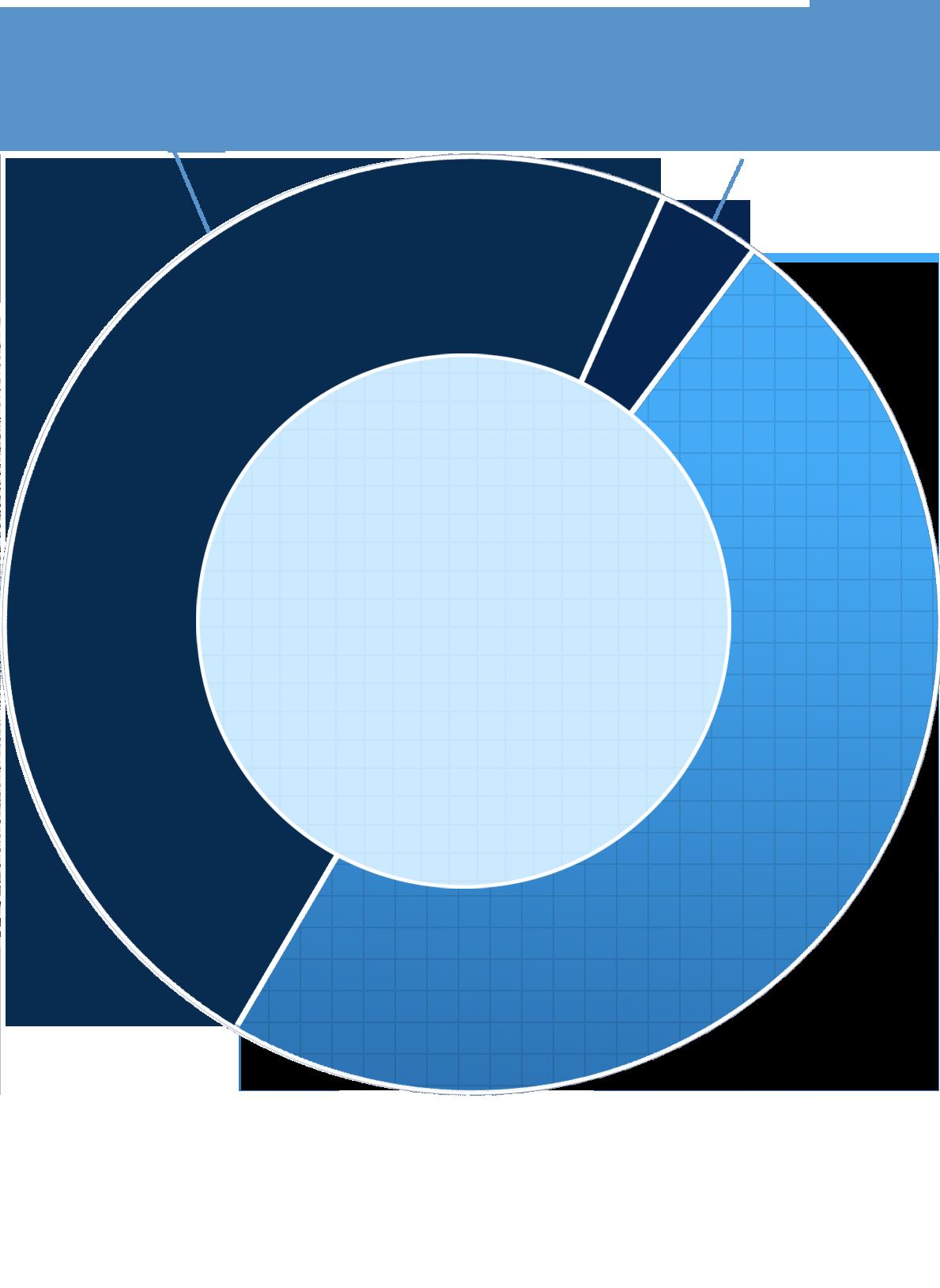 Landscape of aviation emissions chart