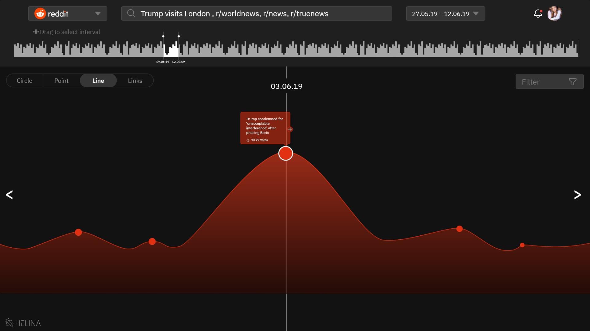 Ansicht mit sauberem Graphen und einzelnen, hervorgehobenen Ereignissen