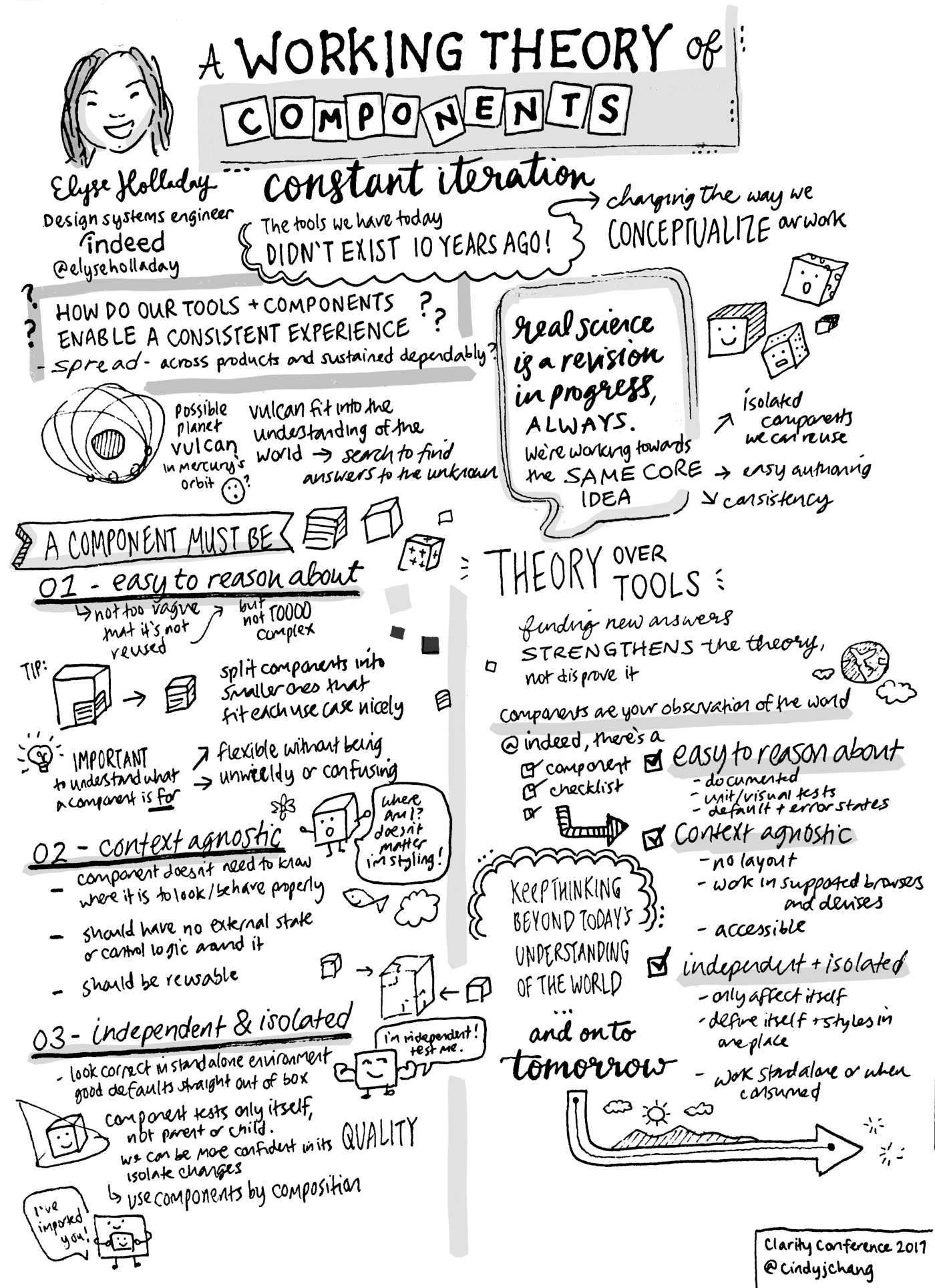 Sketchnotes from Clarity Conf by Cindy Chang
