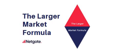 """Miten kasvatat liiketoimintaasi nopeasti?  - """"The Larger Market Formula"""""""