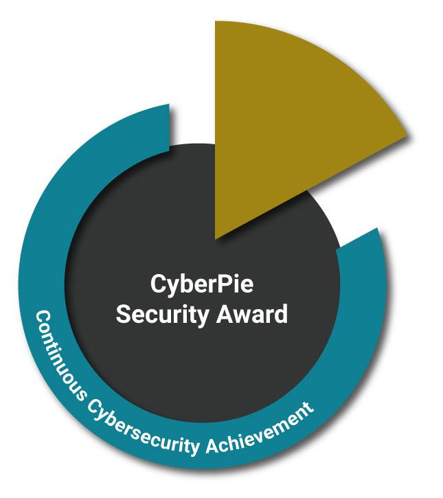 CyberPie Security Badge