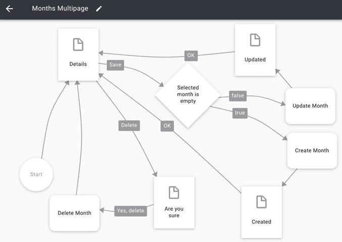 complete-user-flow