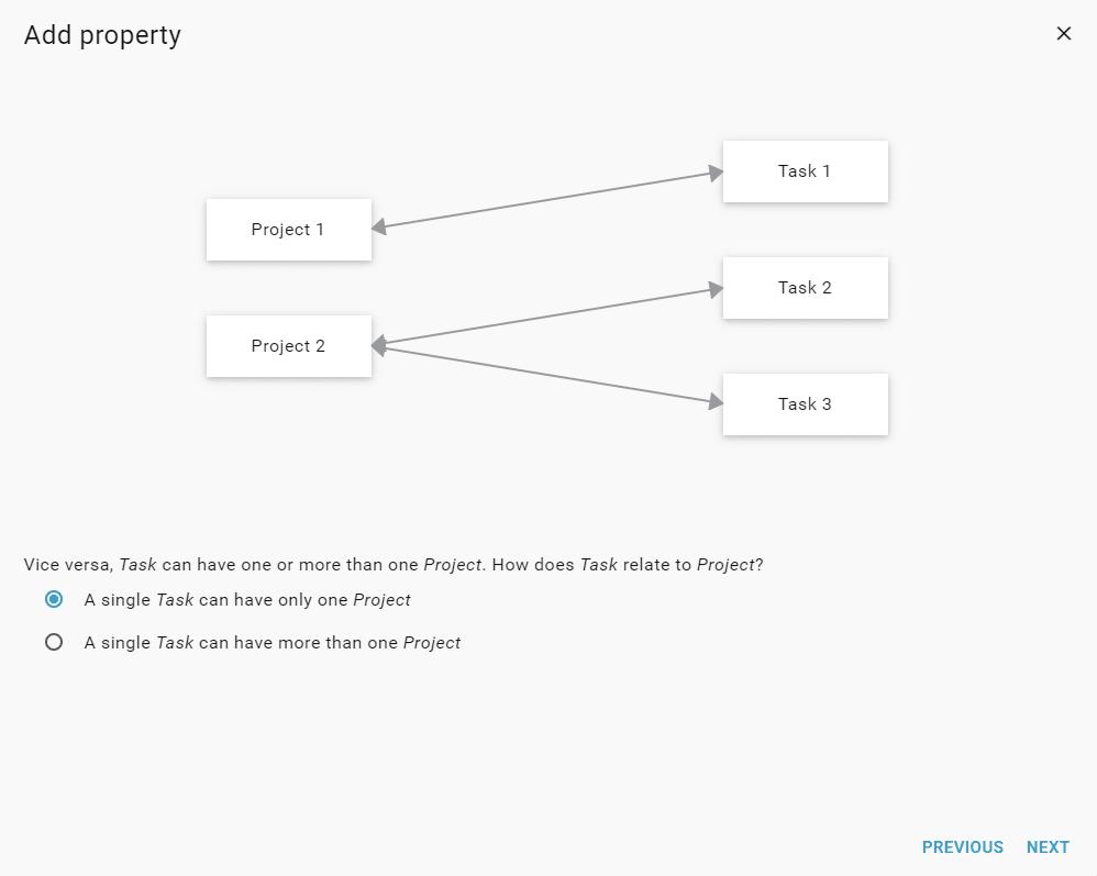 property-cardinality-2