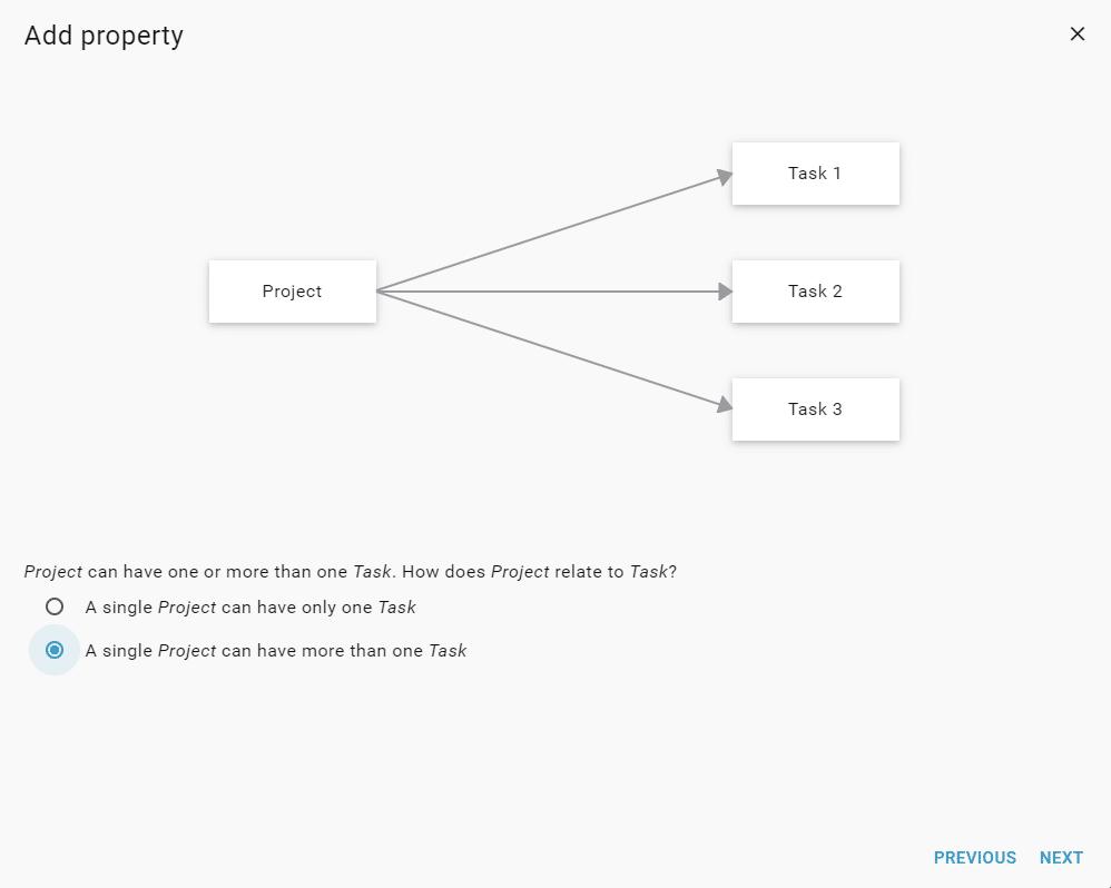 property-cardinality-1