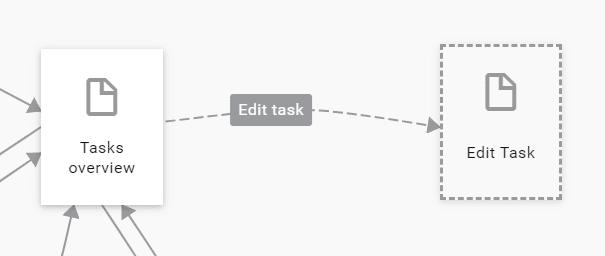 cross-user-flow-link