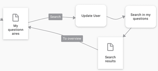 user-flow-search-results