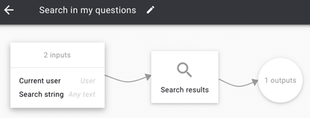 flow-part-search-results