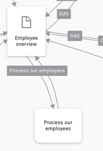 user-flow-button