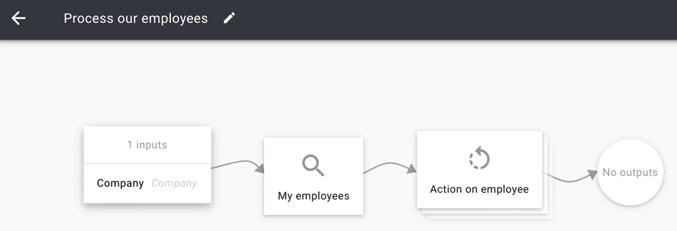 repeat-action-flow-part