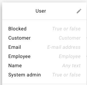 data-item-user