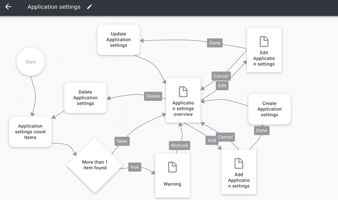 user-flow-application-settings