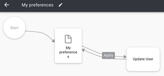 My preferences. Triggre no-code app builder.