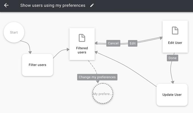 Show users using my preferences. Triggre no-code app builder.