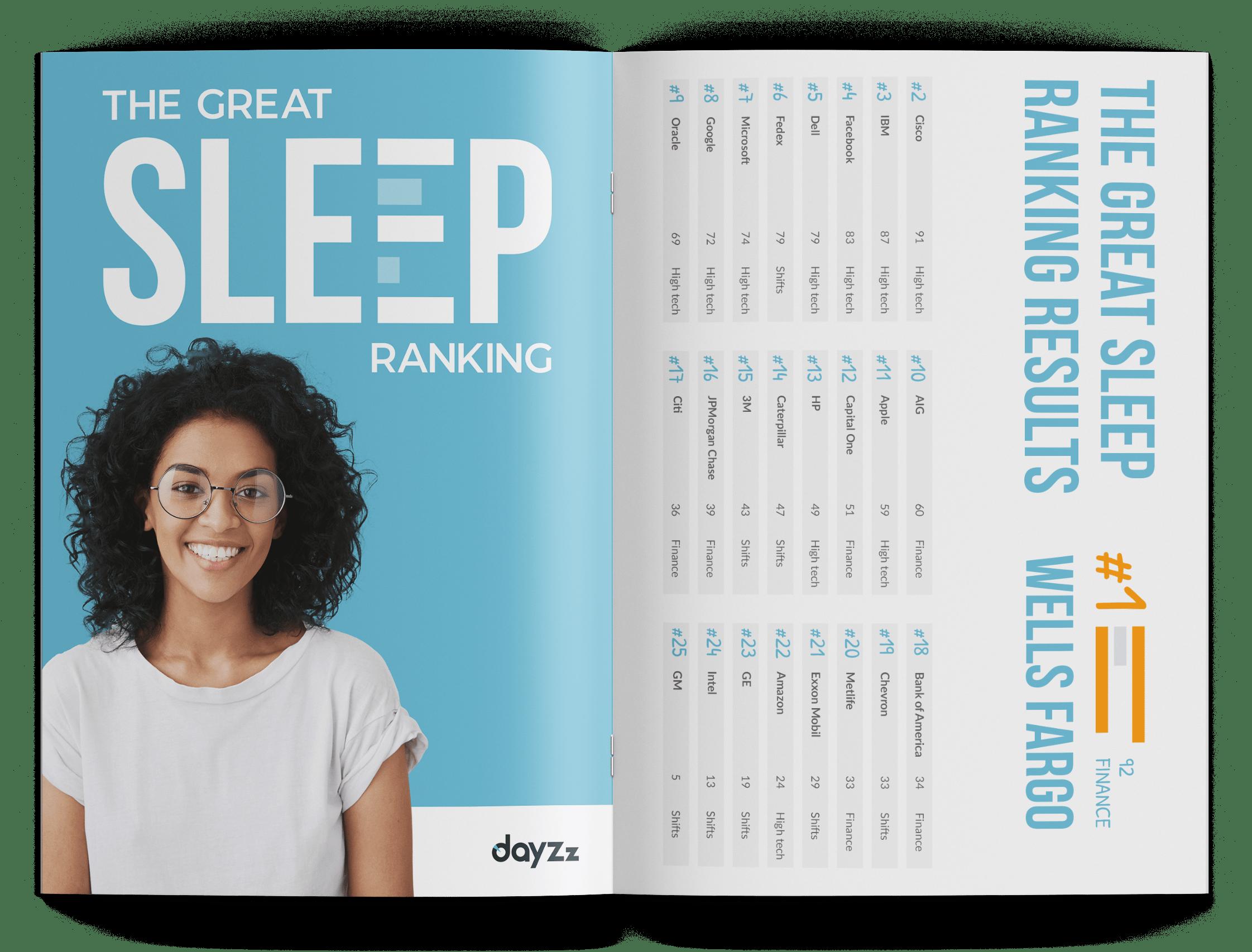 The Great Sleep Ranking