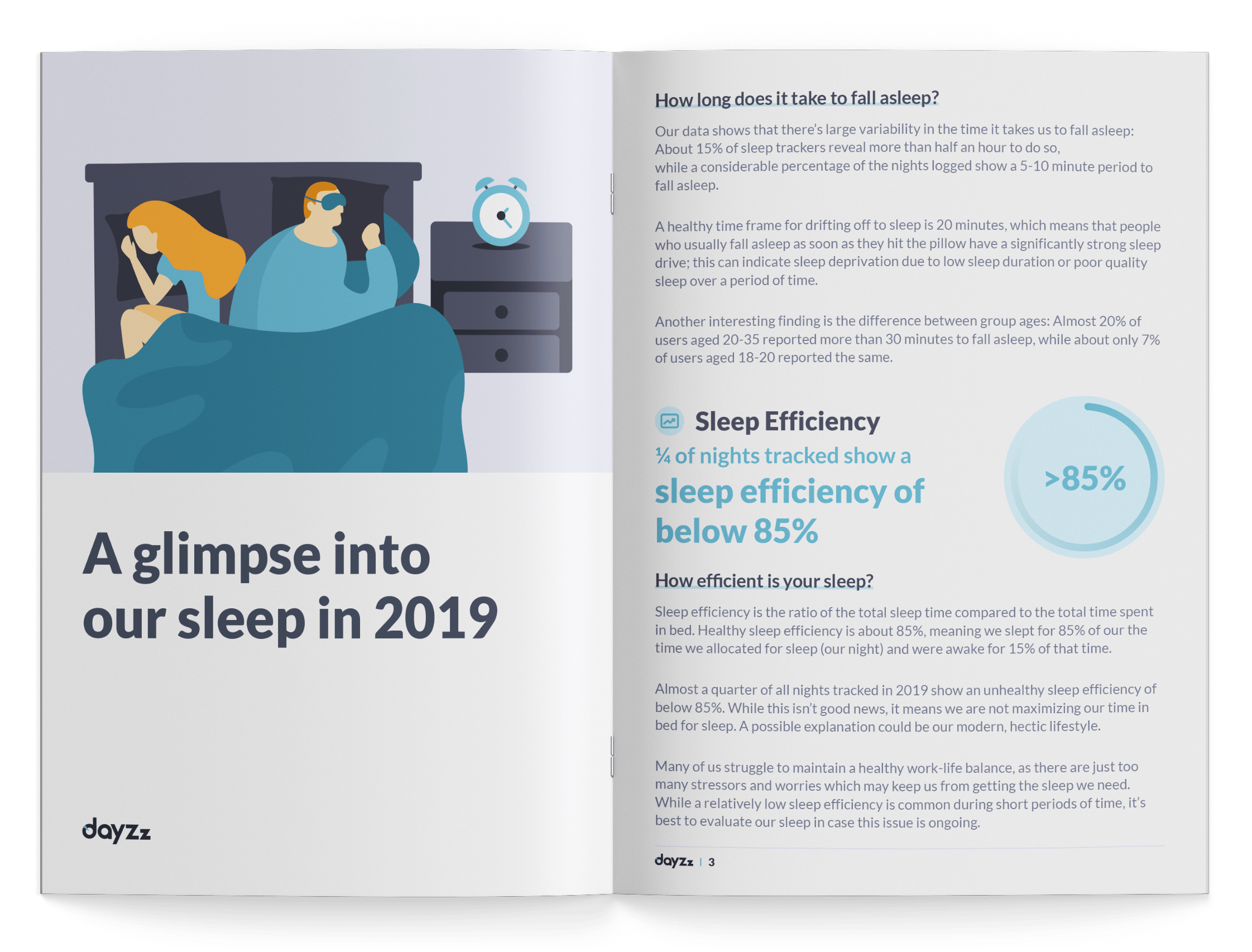 A glimpse into our sleep in 2019