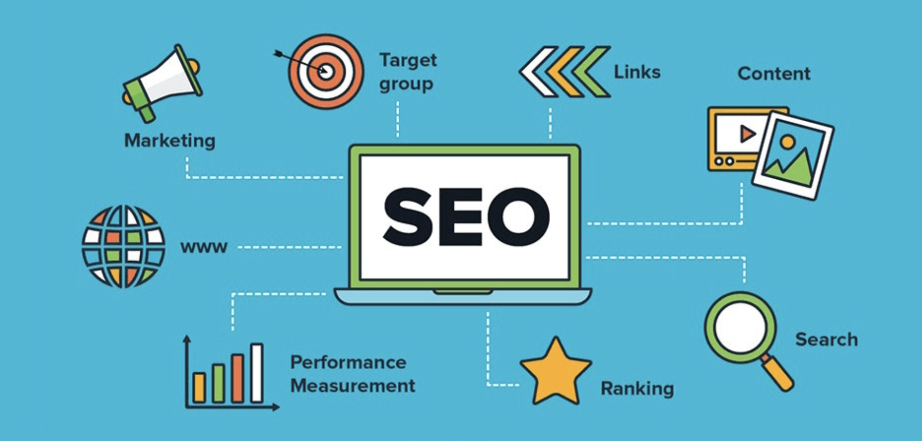 Get on the Front Page: An Introduction to SEO and Linking