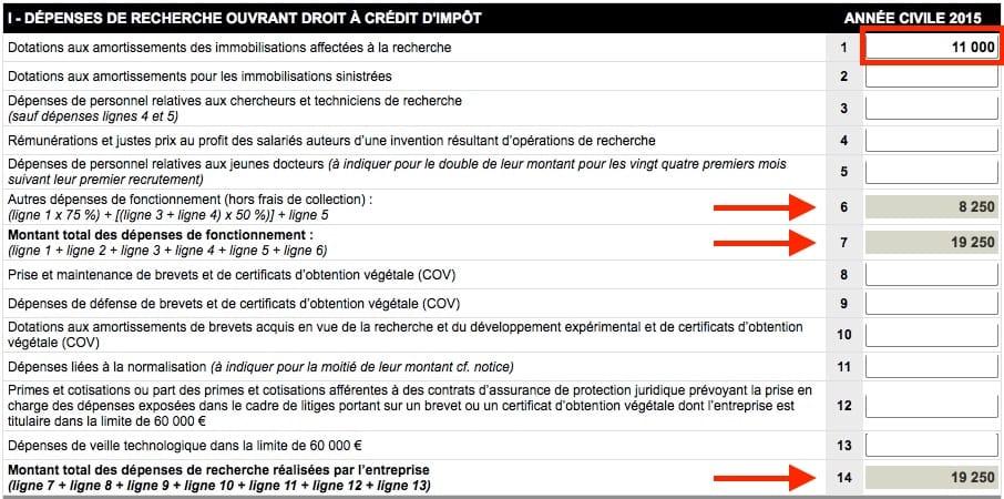 L'ajout de 11000€ de dotation aux amortissements au simulateur de CIR se conjugue du remplissage automatique des autres cases de la déclaration