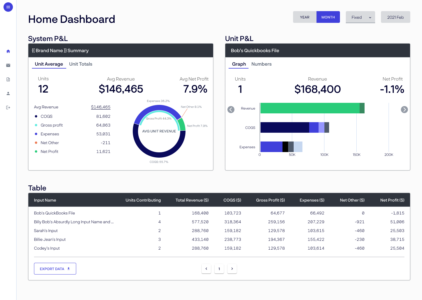 Unit Financial screenshot Dashboard