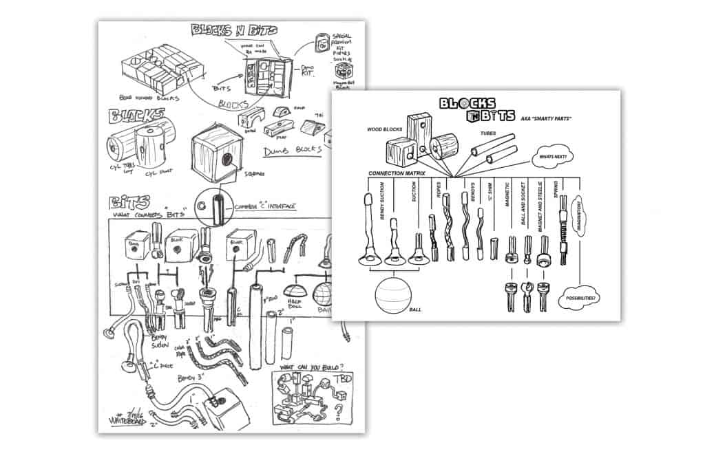 PARTS IDEATION